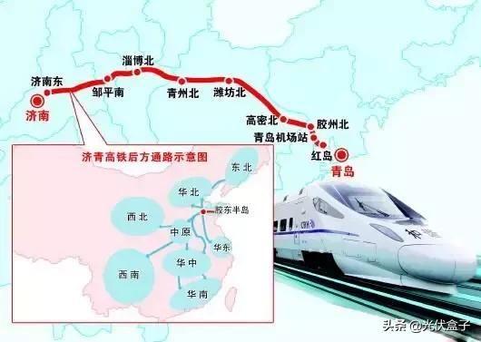 """""""光伏+高铁""""!不仅能跑火车,这高铁还能用光伏发电"""