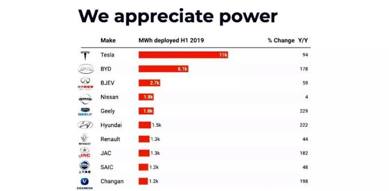 2019前三季度動力電池產業關鍵詞——冷